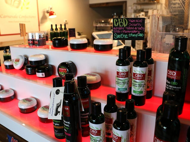 CBD Oil Most Asked Questions